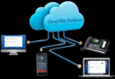 Reliable, secure cloud-hosted pbx to power your business